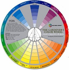 medium_gardeners_color_wheel